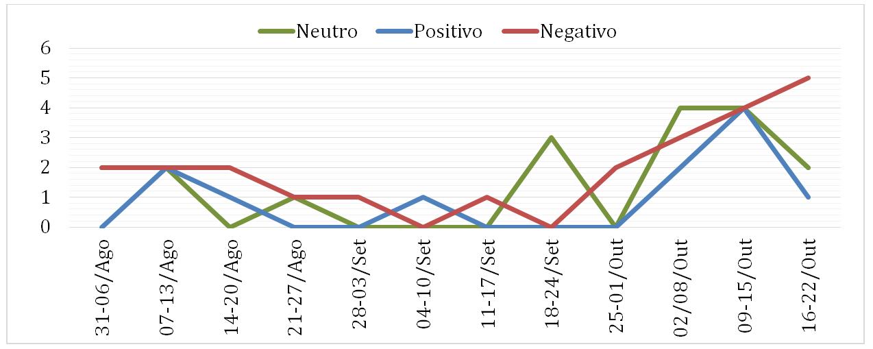 grafico 1 giovanna