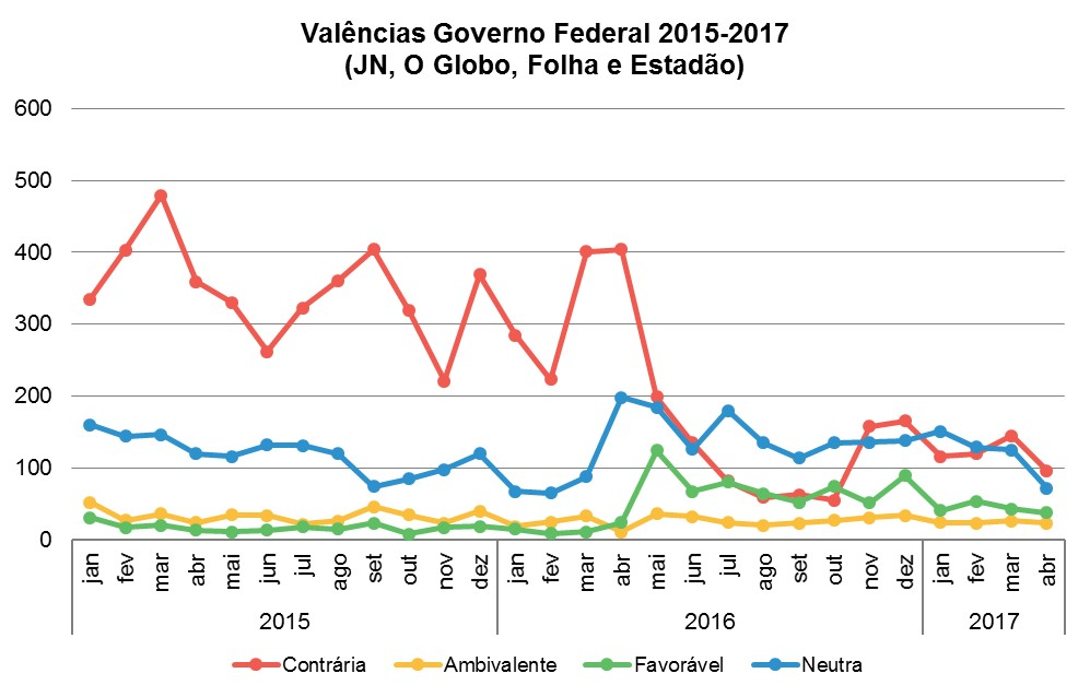 Governo 2015-2017