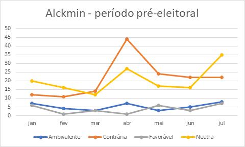 alckminpre